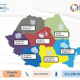 Peste 64.000 de doze de vaccin Pfizer ajung mâine la Brașov