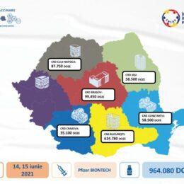 Aproape 100.000 de doze de vaccin Pfizer BioNTech ajung luni și marți la Brașov